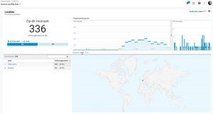 Website bezoekers kopen Nederland Belgie